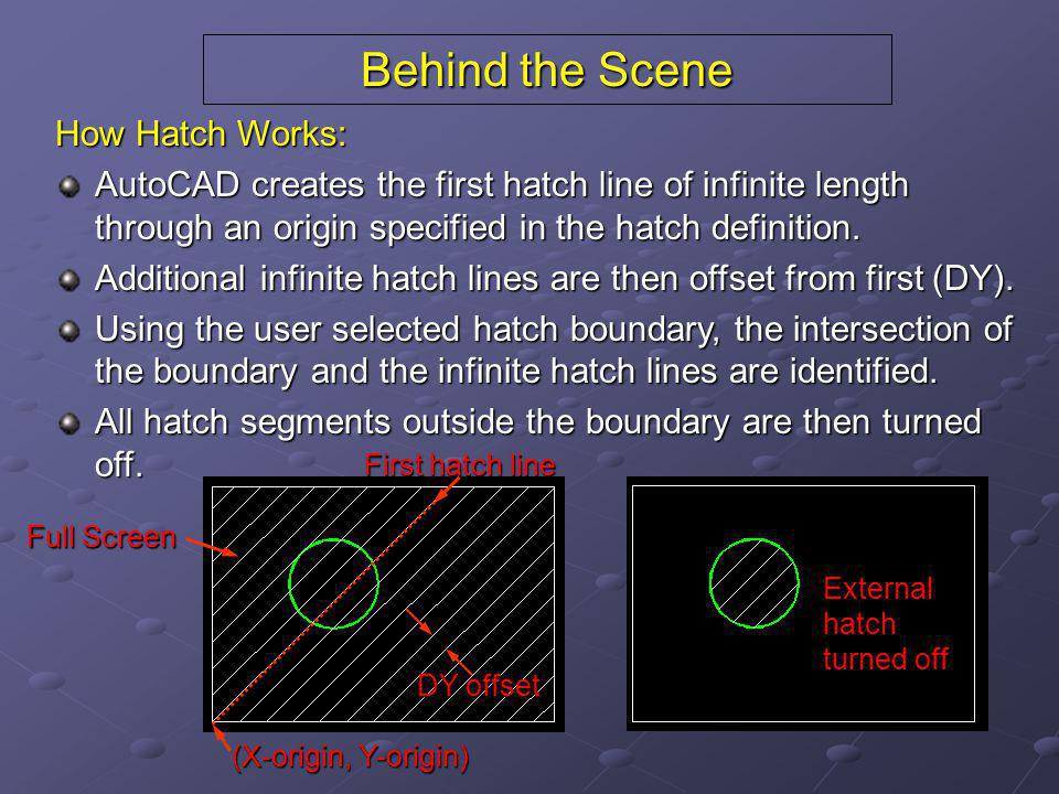 Behind the Scene How Hatch Works: AutoCAD creates the first hatch line of infinite length through an origin specified in the hatch definition. Additio