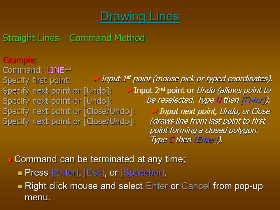 Drawing Lines Command can be terminated at any time; Command can be terminated at any time; Press [Enter], [Esc], or [Spacebar]. Press [Enter], [Esc],