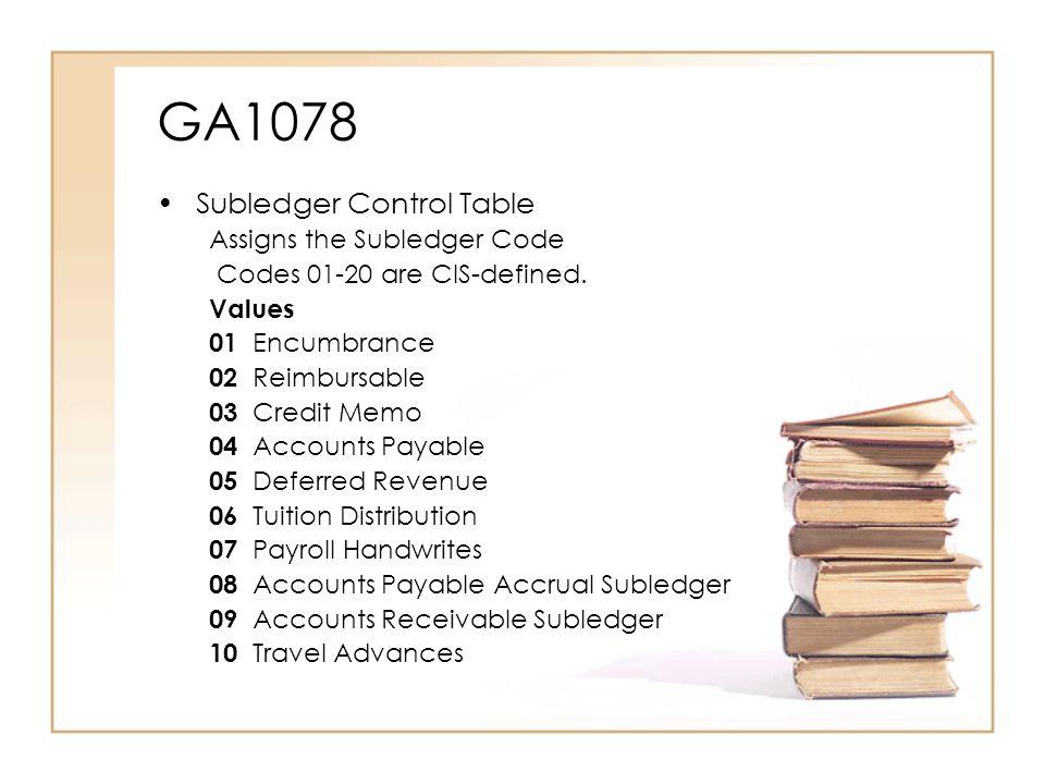 Subledger Reports Job GA1337J to generate subledger reports College Option ~ 01 = Encumbrance 02 = Reimbursable (see GA3236J) 03 = Credit Memo 04 = Accounts Payable 05 = Deferred Revenue 06 = Tuition Distribution (see GA2102J) 07 = Payroll Handwrites (1399 GL) 09 = Accounts Receivable (see BM 1781J, BM 1780J & BM 1711J) 10 = Travel Advance