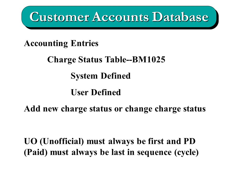 Customer Accounts Database Accounting Entries Charge Status Table--BM1025 System Defined User Defined Add new charge status or change charge status UO (Unofficial) must always be first and PD (Paid) must always be last in sequence (cycle)