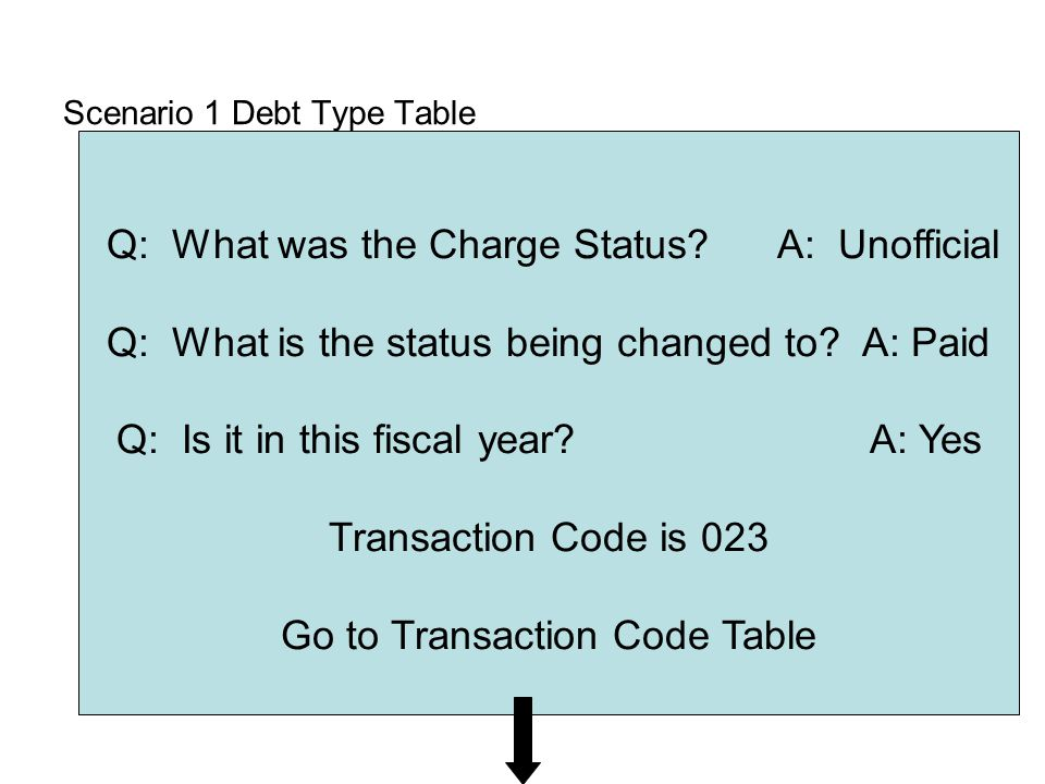 Scenario 1 Debt Type Table Q: What was the Charge Status.