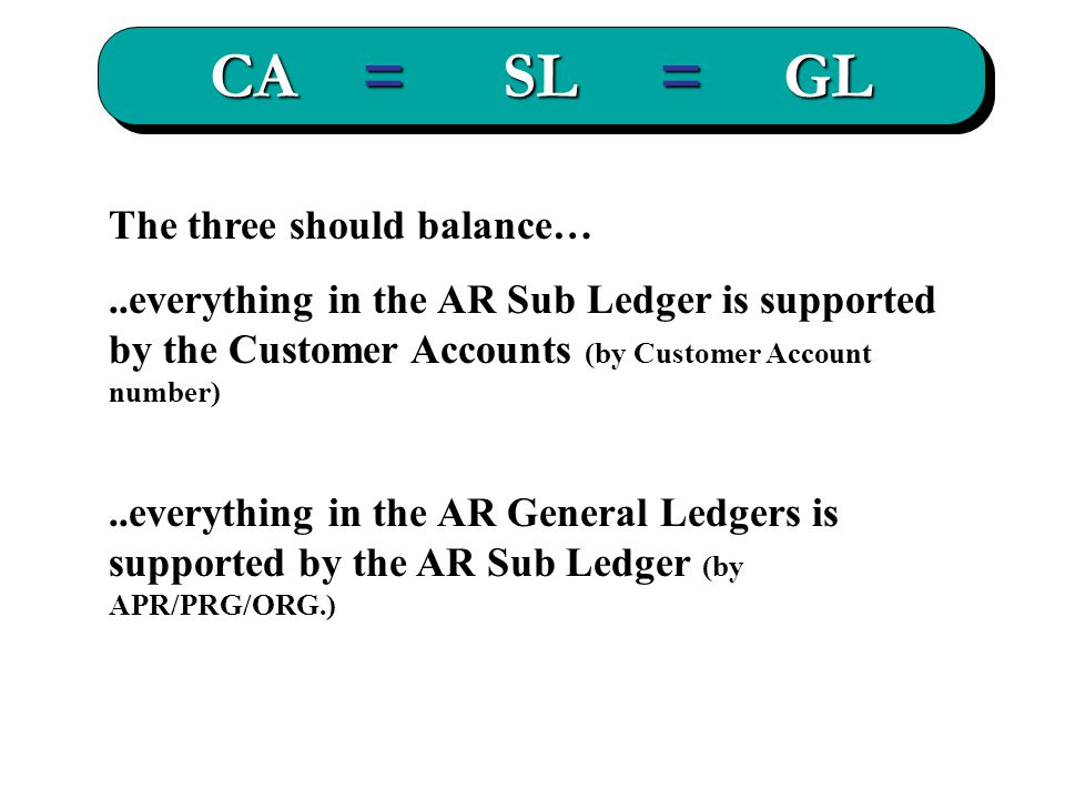 CA = SL = GL The three should balance…..everything in the AR Sub Ledger is supported by the Customer Accounts (by Customer Account number)..everything in the AR General Ledgers is supported by the AR Sub Ledger (by APR/PRG/ORG.)