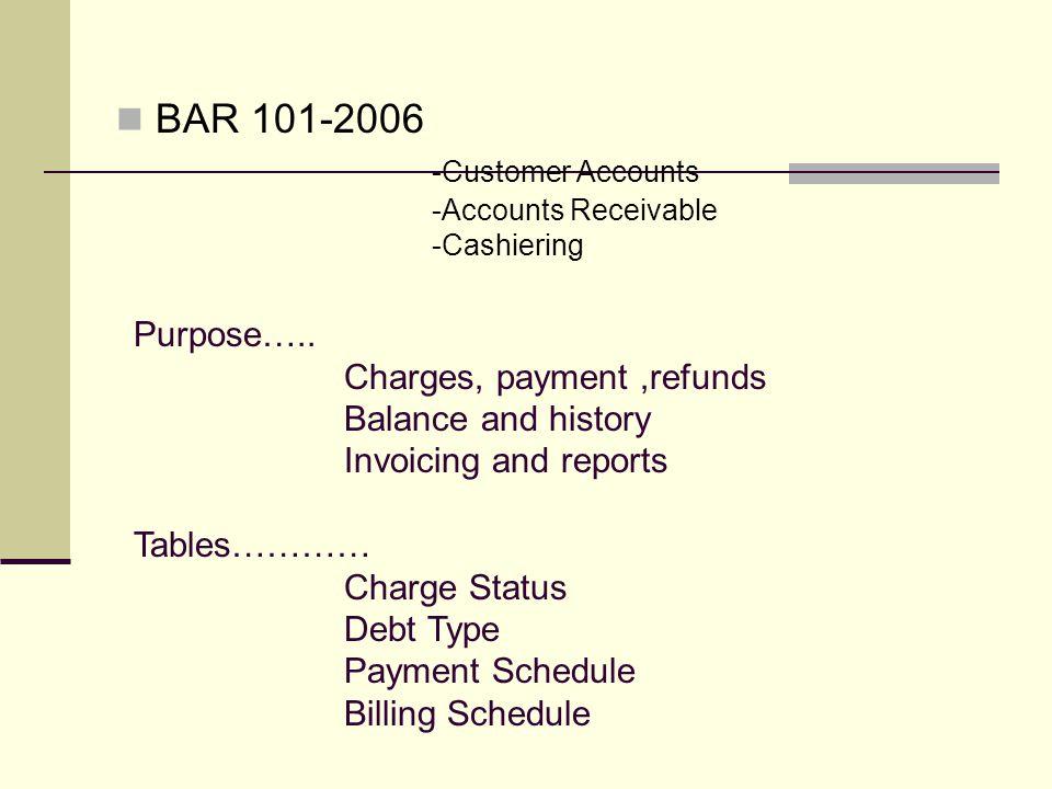 BAR 101-2006 -Customer Accounts -Accounts Receivable -Cashiering Purpose…..