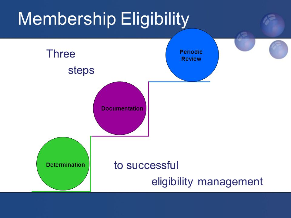 Membership Eligibility Three steps to successful eligibility management Documentation Determination Periodic Review