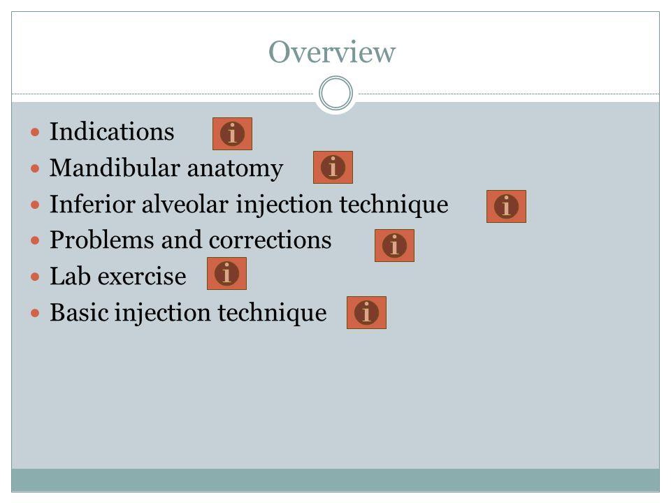 Overview Indications Mandibular anatomy Inferior alveolar injection technique Problems and corrections Lab exercise Basic injection technique