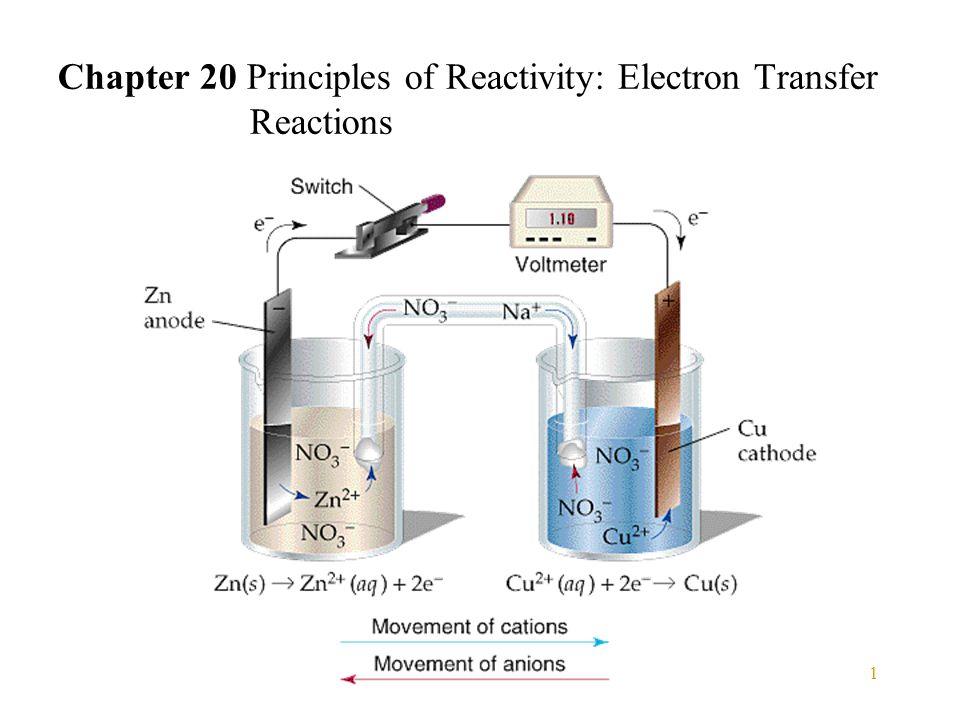 32 IV.Electrolytic cells B.