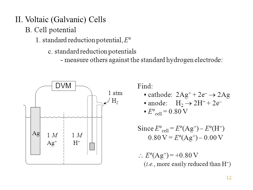 12 II. Voltaic (Galvanic) Cells B. Cell potential 1. standard reduction potential, Eº c. standard reduction potentials - measure others against the st