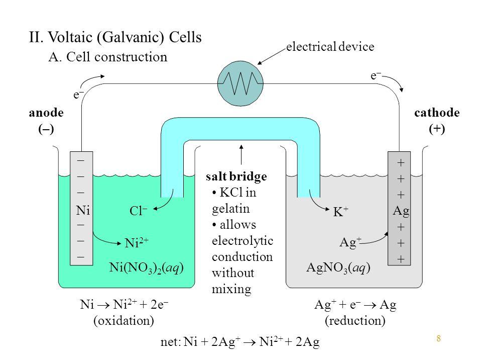 9 II.Voltaic (Galvanic) Cells A.