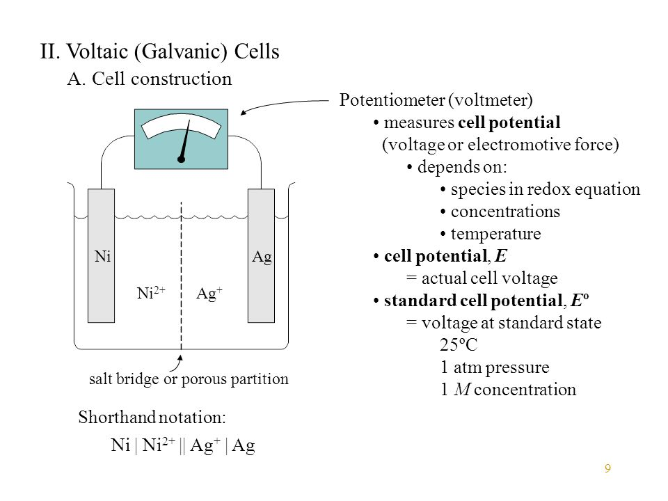 9 II. Voltaic (Galvanic) Cells A. Cell construction NiAg Ni 2+ Ag + salt bridge or porous partition Shorthand notation: Ni | Ni 2+ || Ag + | Ag Potent