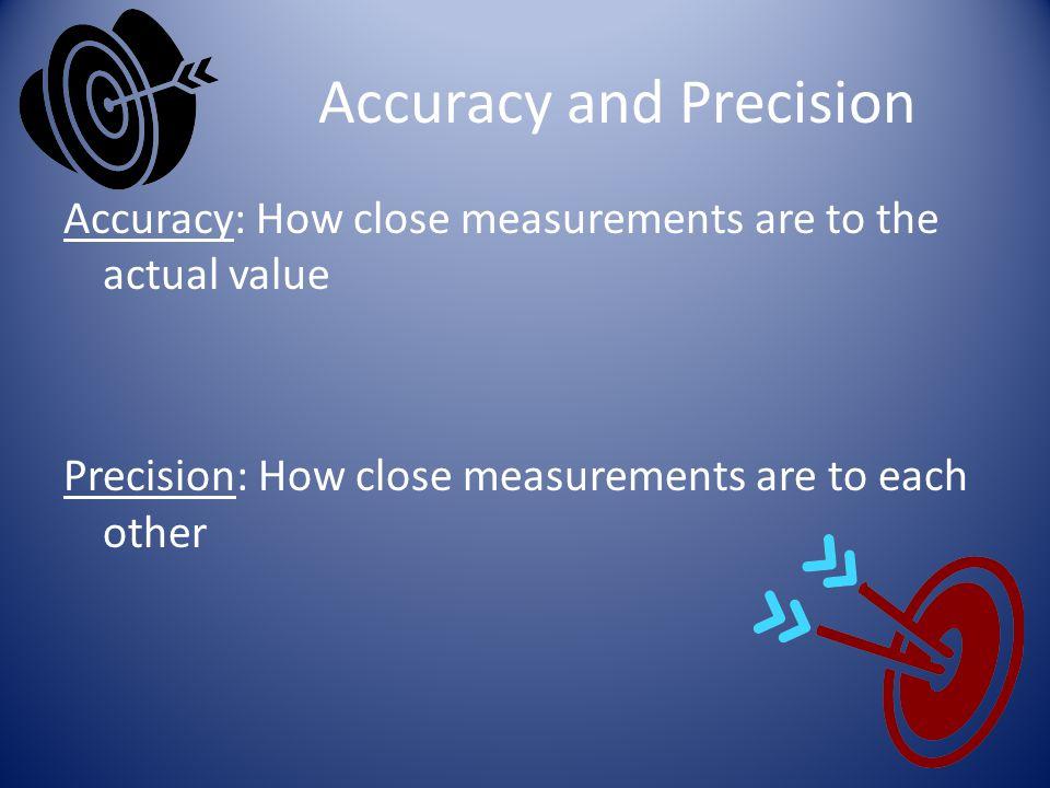 Accuracy vs. Precision Significant Figures