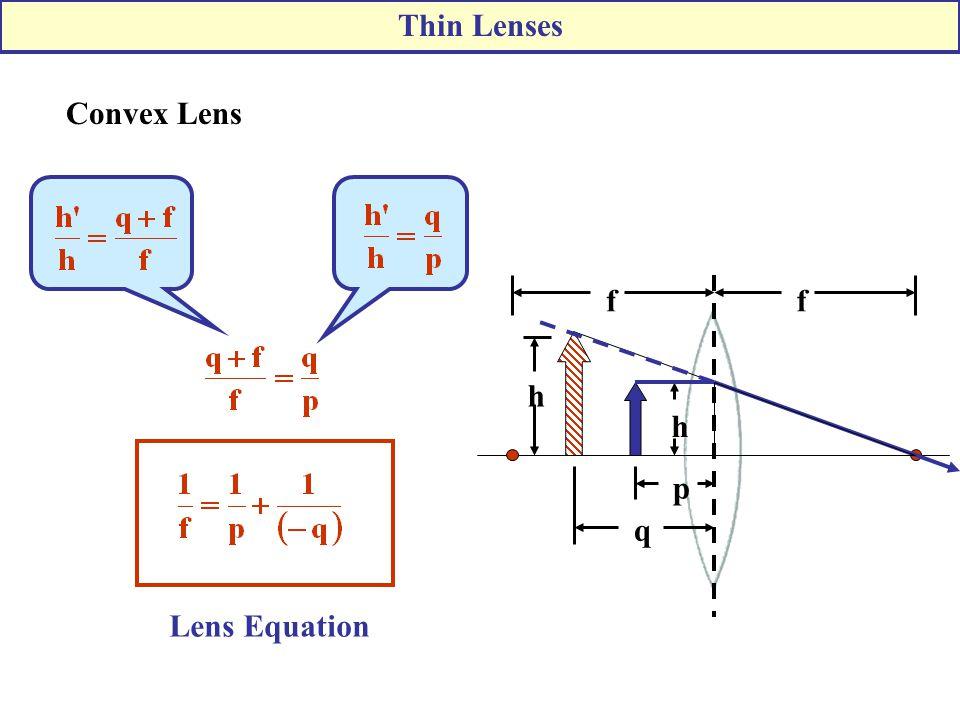 Convex Lens Lens Equation Thin Lenses ff q h p h