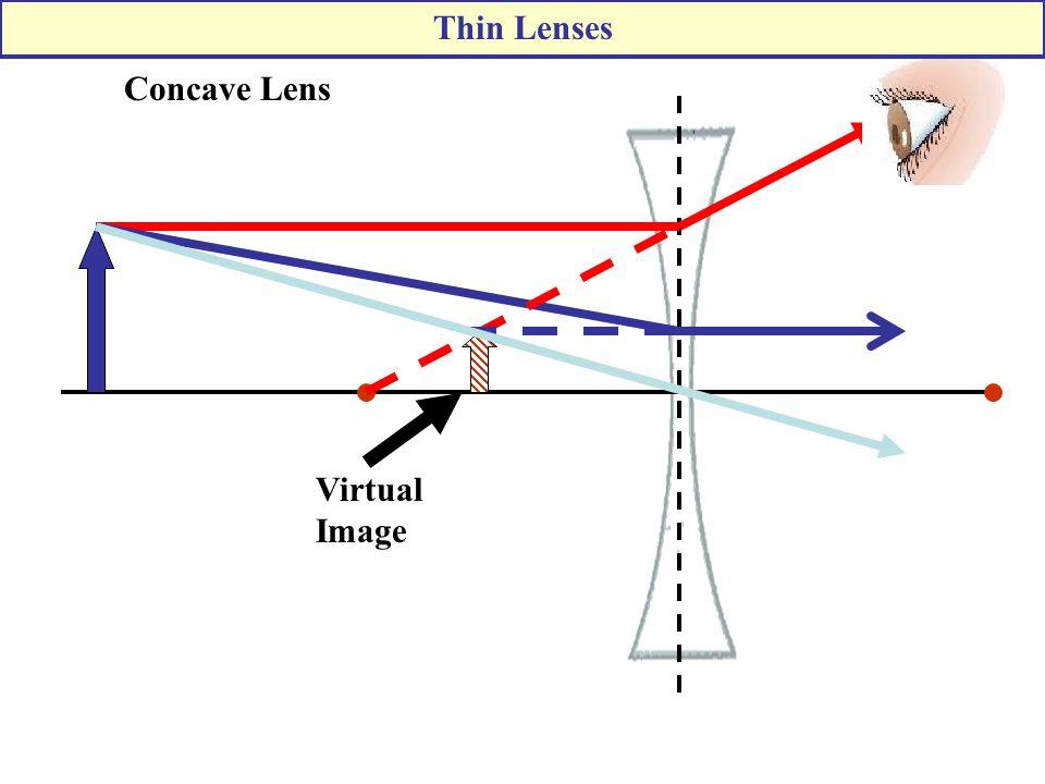 Concave Lens Virtual Image Thin Lenses