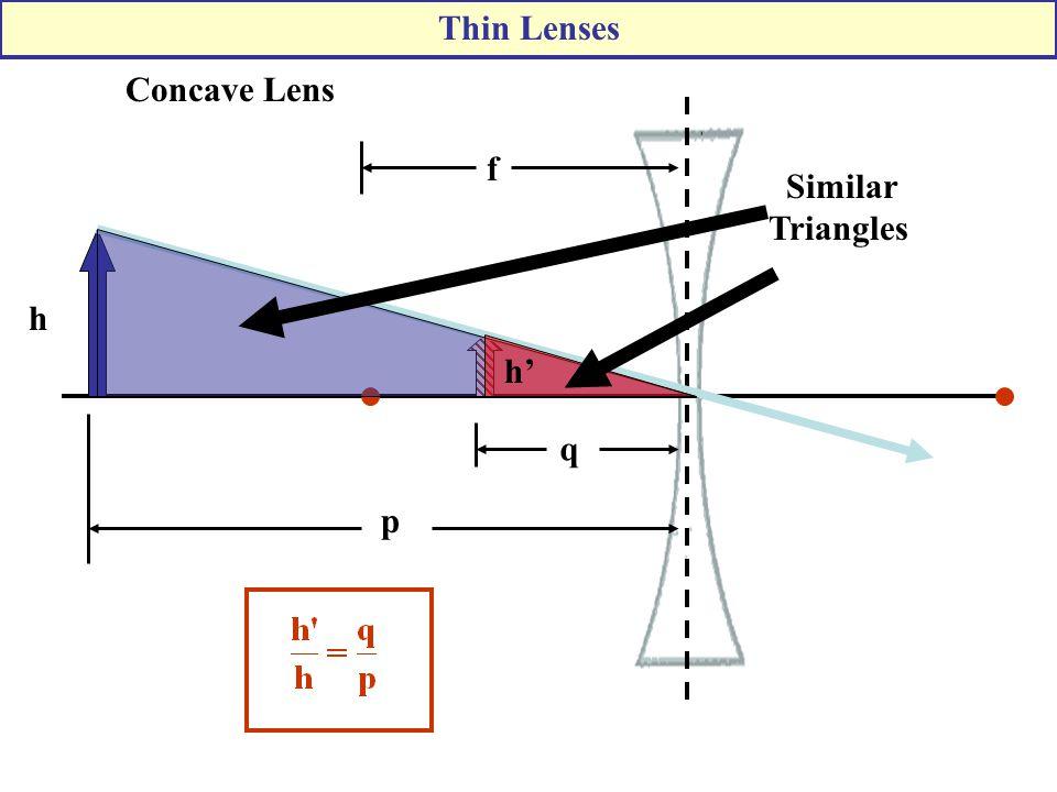Concave Lens Similar Triangles h h' p f q Thin Lenses