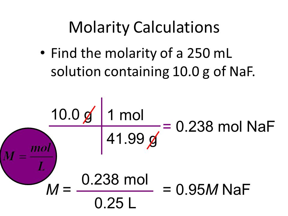 Molarity Calculations Find the molarity of a 250 mL solution containing 10.0 g of NaF. 10.0 g 1 mol 41.99 g = 0.238 mol NaF 0.238 mol 0.25 L M == 0.95