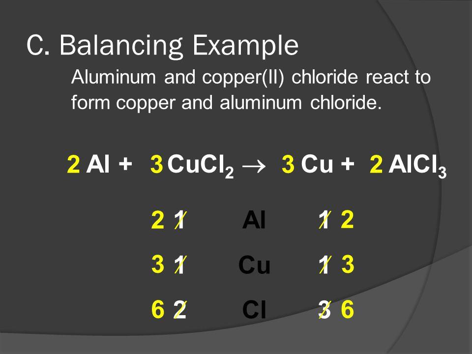 Al + CuCl 2  Cu + AlCl 3 Al Cu Cl 1 1 1 1 2 3 2  3  6   3 33 2 C. Balancing Example Aluminum and copper(II) chloride react to form copper and alu