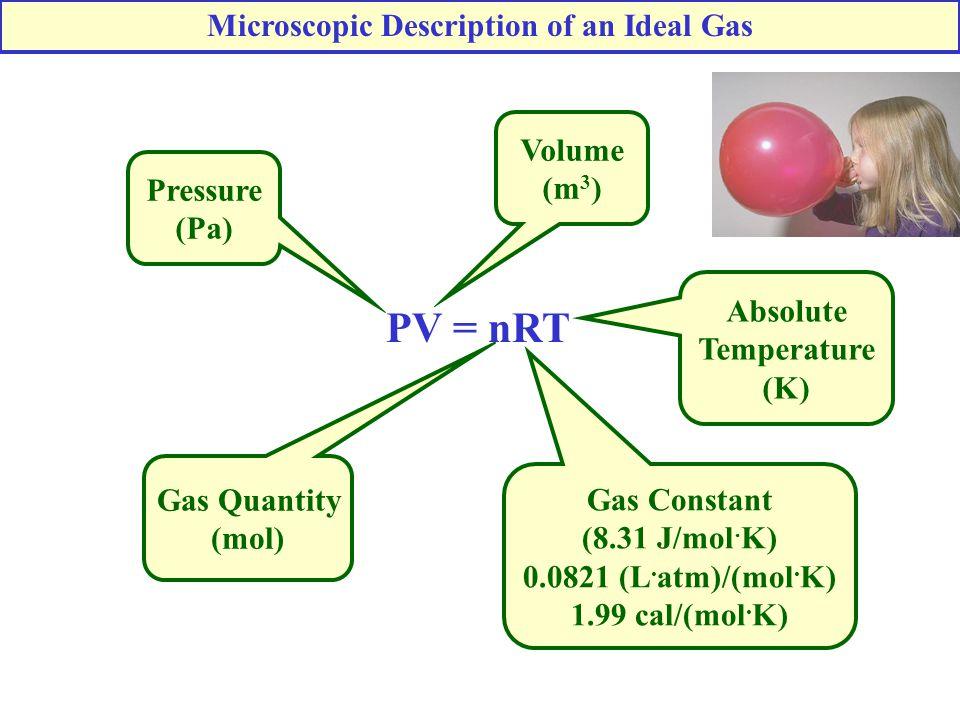 PV = nRT Pressure (Pa) Volume (m 3 ) Absolute Temperature (K) Gas Constant (8.31 J/mol  K) 0.0821 (L.