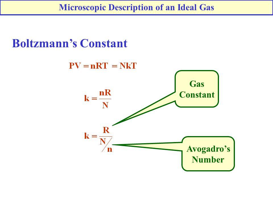 Boltzmann's Constant Gas Constant Avogadro's Number Microscopic Description of an Ideal Gas