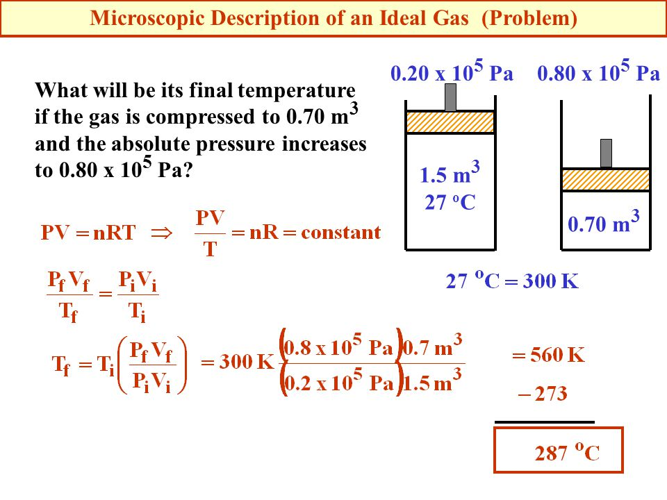 What will be its final temperature if the gas is compressed to 0.70 m 3 and the absolute pressure increases to 0.80 x 10 5 Pa? 1.5 m 3 27 o C 0.20 x 1