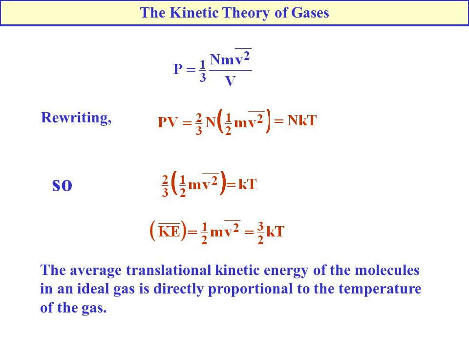 Rewriting, so The average translational kinetic energy of the molecules in an ideal gas is directly proportional to the temperature of the gas. The Ki