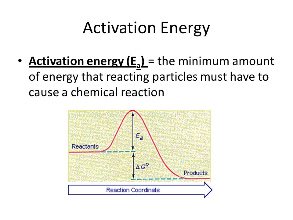 Activation Energy Activation energy (E a ) = the minimum amount of energy that reacting particles must have to cause a chemical reaction