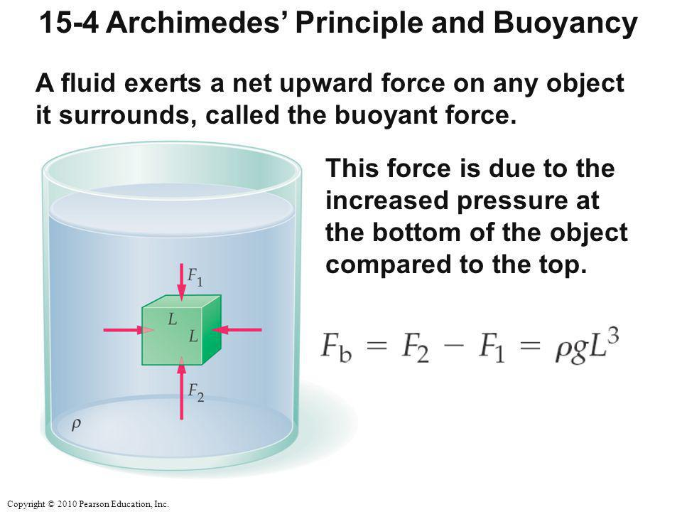 Copyright © 2010 Pearson Education, Inc. 15-4 Archimedes' Principle and Buoyancy A fluid exerts a net upward force on any object it surrounds, called