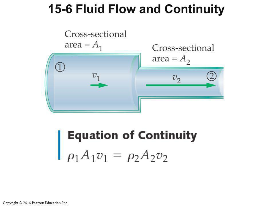 Copyright © 2010 Pearson Education, Inc. 15-6 Fluid Flow and Continuity