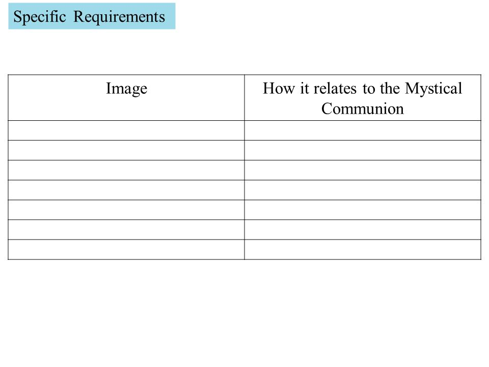 Specific Requirements ImageHow it relates to the Mystical Communion