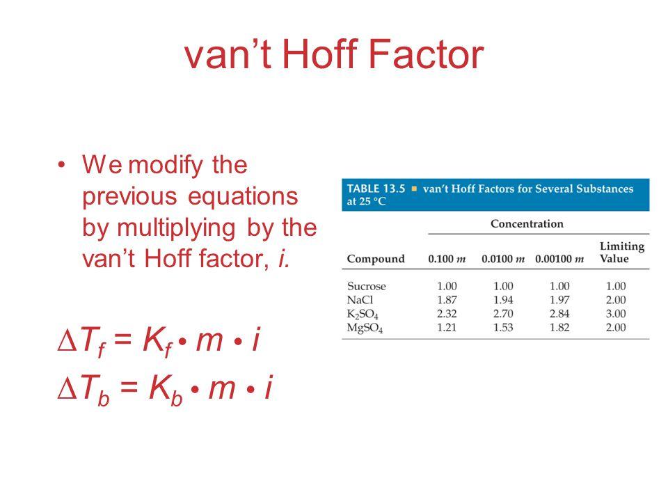van't Hoff Factor We modify the previous equations by multiplying by the van't Hoff factor, i.  T f = K f  m  i  T b = K b  m  i