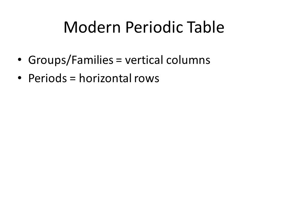 Modern Periodic Table Groups/Families = vertical columns Periods = horizontal rows
