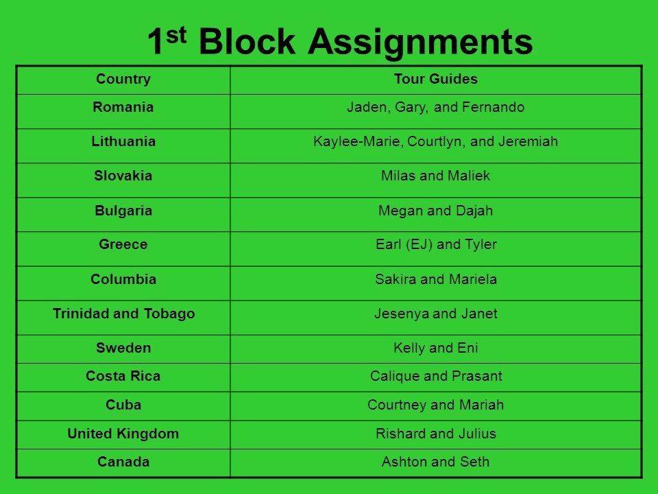 1 st Block Assignments CountryTour Guides RomaniaJaden, Gary, and Fernando LithuaniaKaylee-Marie, Courtlyn, and Jeremiah SlovakiaMilas and Maliek BulgariaMegan and Dajah GreeceEarl (EJ) and Tyler ColumbiaSakira and Mariela Trinidad and TobagoJesenya and Janet SwedenKelly and Eni Costa RicaCalique and Prasant CubaCourtney and Mariah United KingdomRishard and Julius CanadaAshton and Seth