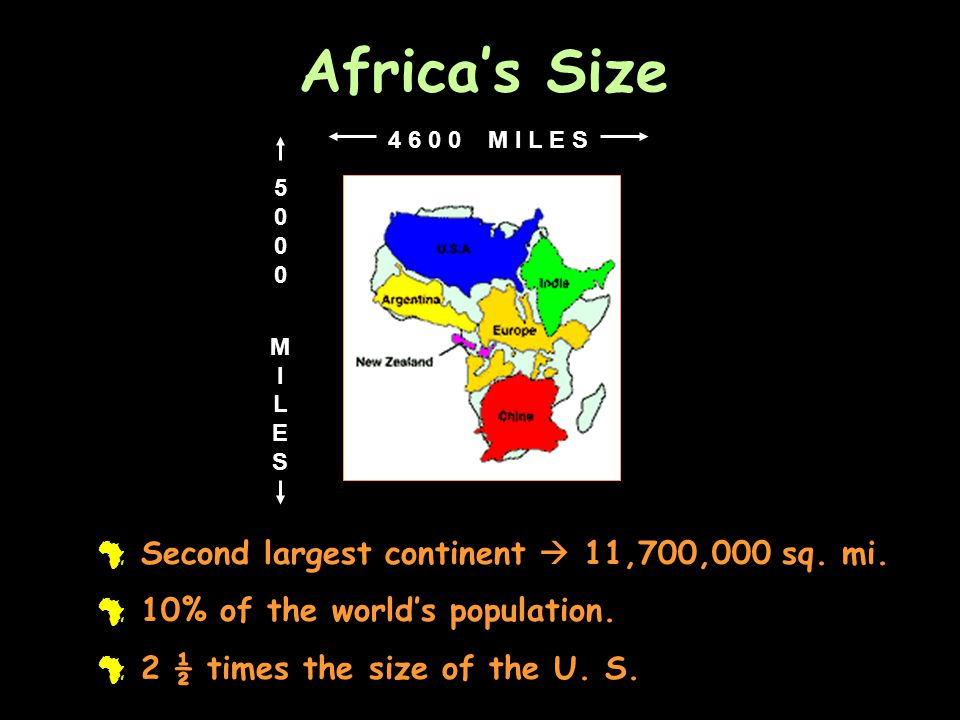 Africa's Size # Second largest continent  11,700,000 sq. mi. # 10% of the world's population. # 2 ½ times the size of the U. S. 5000MILES5000MILES 4