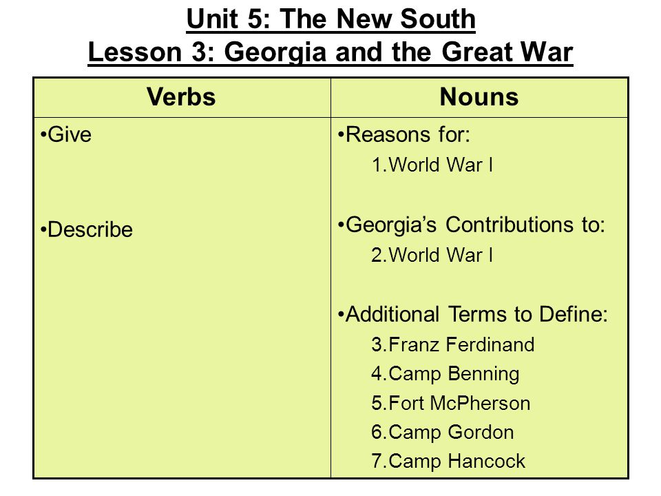 Unit 5: The New South Lesson 3: Georgia and the Great War Reasons for: 1.World War I Georgia's Contributions to: 2.World War I Additional Terms to Define: 3.Franz Ferdinand 4.Camp Benning 5.Fort McPherson 6.Camp Gordon 7.Camp Hancock Give Describe NounsVerbs