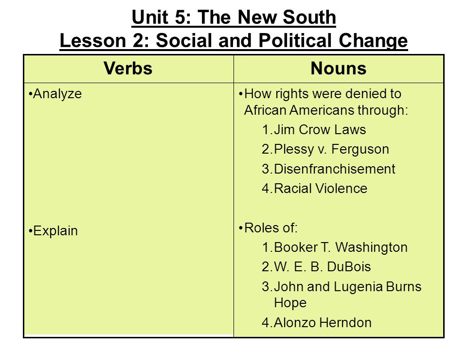 Unit 5: The New South Lesson 2: Social and Political Change How rights were denied to African Americans through: 1.Jim Crow Laws 2.Plessy v.