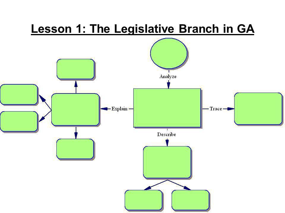 Lesson 1: The Legislative Branch in GA