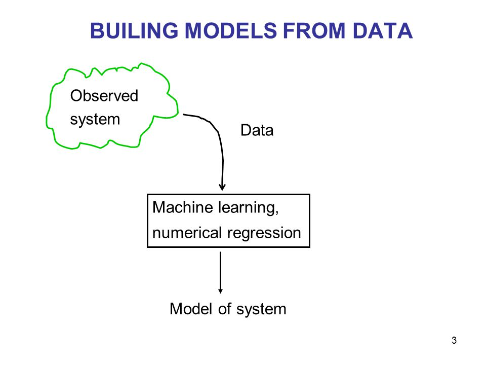 Q 2 - CONCLUSIONS  A novel approach to numerical learning  Can take into account qualitative prior knowledge  Advantages:  qualitative consistency of induced models and data – important for interpretation of induced models  improved numerical accuracy of predictions