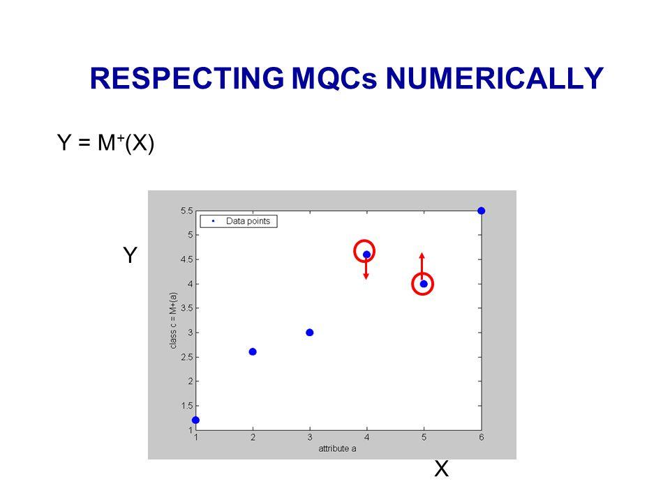 RESPECTING MQCs NUMERICALLY Y = M + (X) X Y