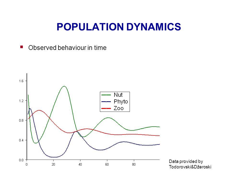 POPULATION DYNAMICS  Observed behaviour in time Data provided by Todorovski&Džeroski