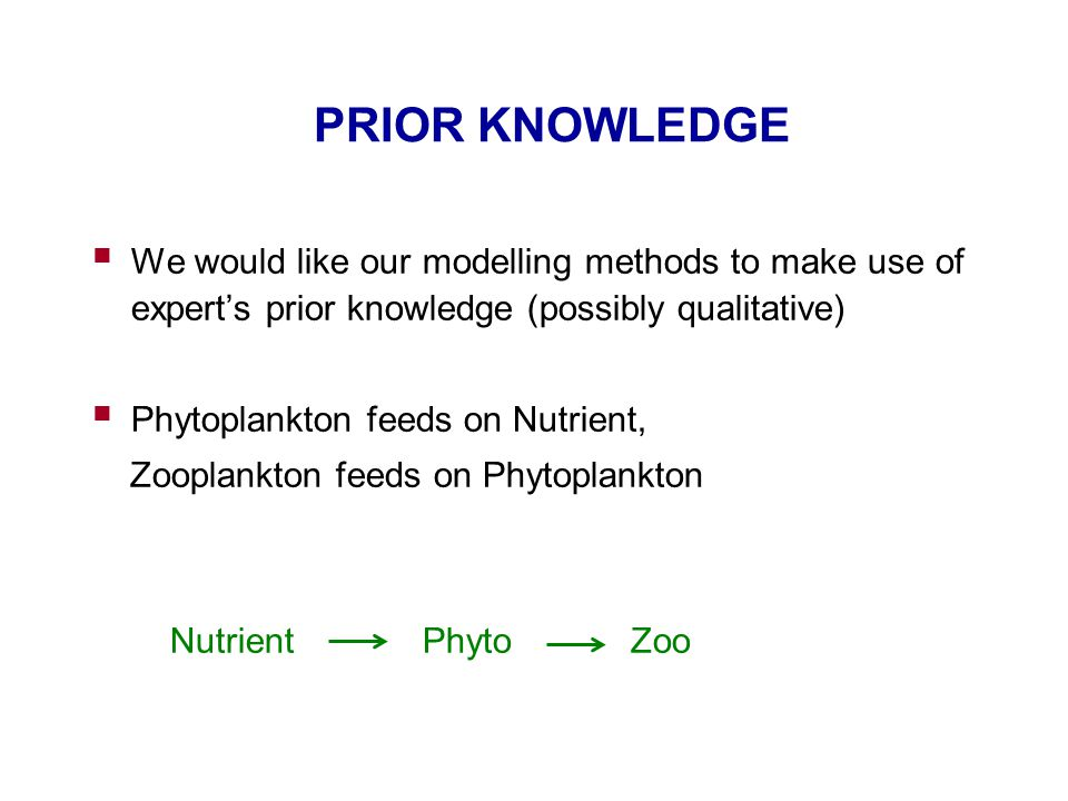 Lake Glumsø – data  Relevant variables for modelling are:  phytoplankton phyto  zooplankton zoo  soluble nitrogen ns  soluble phosphorus ps  water temperature temp