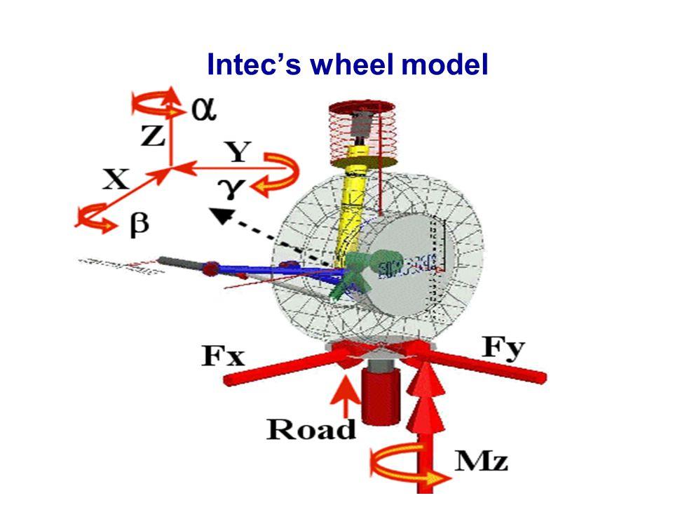 Intec's wheel model