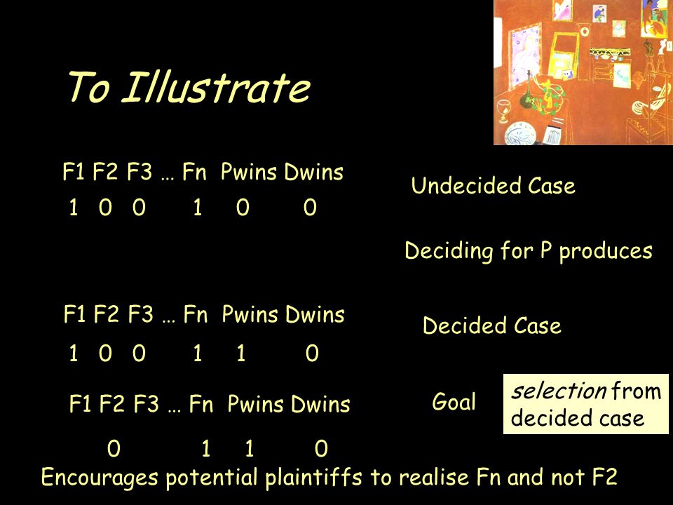 To Illustrate F1 F2 F3 … Fn Pwins Dwins 1 0 0 1 0 0 1 1 0 Undecided Case Deciding for P produces Decided Case F1 F2 F3 … Fn Pwins Dwins 0 1 1 0 Goal Encourages potential plaintiffs to realise Fn and not F2 selection from decided case