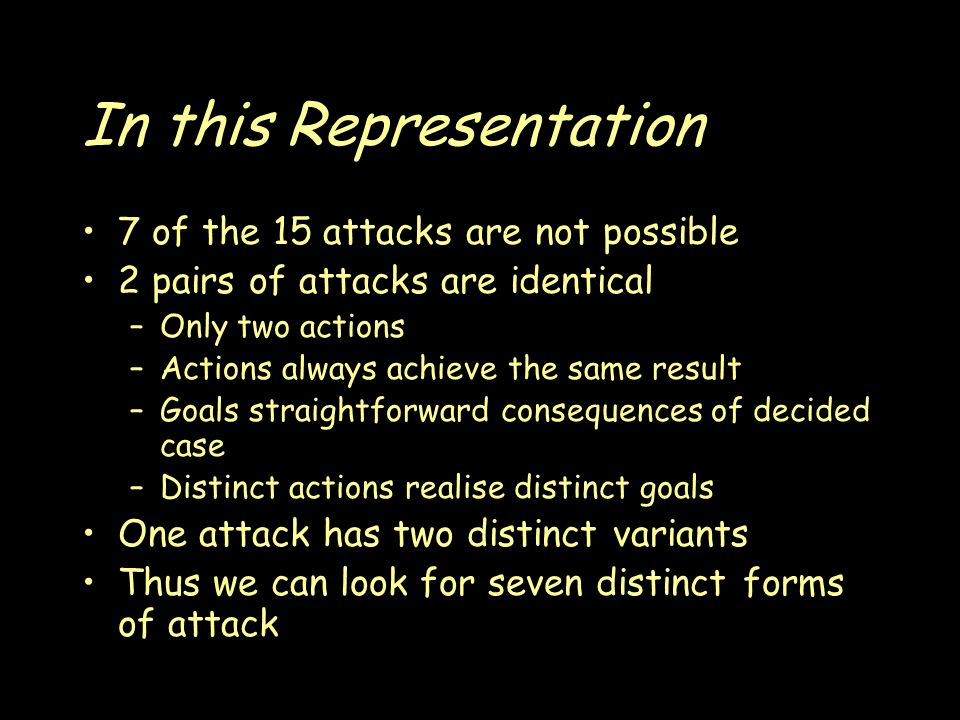 In this Representation 7 of the 15 attacks are not possible 2 pairs of attacks are identical –Only two actions –Actions always achieve the same result –Goals straightforward consequences of decided case –Distinct actions realise distinct goals One attack has two distinct variants Thus we can look for seven distinct forms of attack