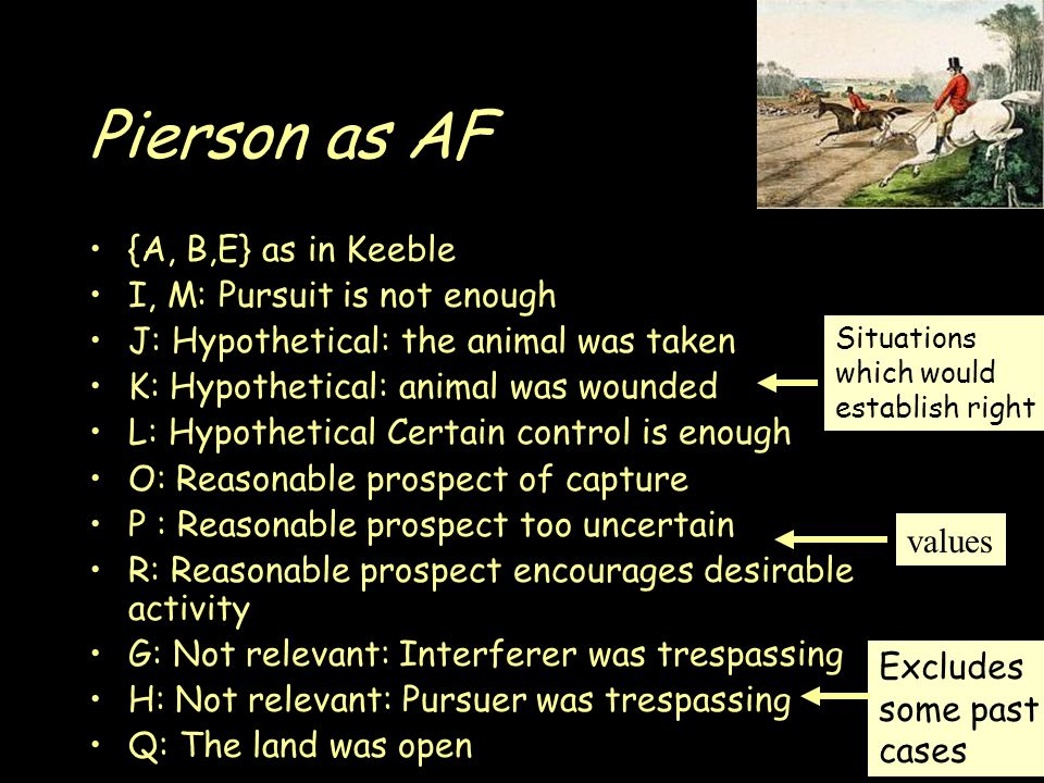 Pierson as AF {A, B,E} as in Keeble I, M: Pursuit is not enough J: Hypothetical: the animal was taken K: Hypothetical: animal was wounded L: Hypothetical Certain control is enough O: Reasonable prospect of capture P : Reasonable prospect too uncertain R: Reasonable prospect encourages desirable activity G: Not relevant: Interferer was trespassing H: Not relevant: Pursuer was trespassing Q: The land was open Situations which would establish right values Excludes some past cases