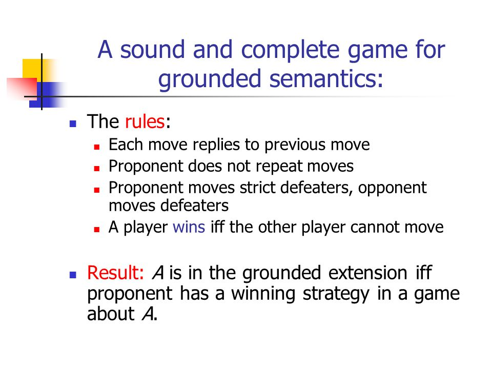A sound and complete game for grounded semantics: The rules: Each move replies to previous move Proponent does not repeat moves Proponent moves strict