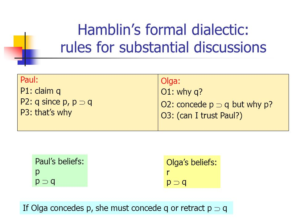 Hamblin's formal dialectic: rules for substantial discussions Paul: P1: claim q P2: q since p, p  q P3: that's why Olga: O1: why q.