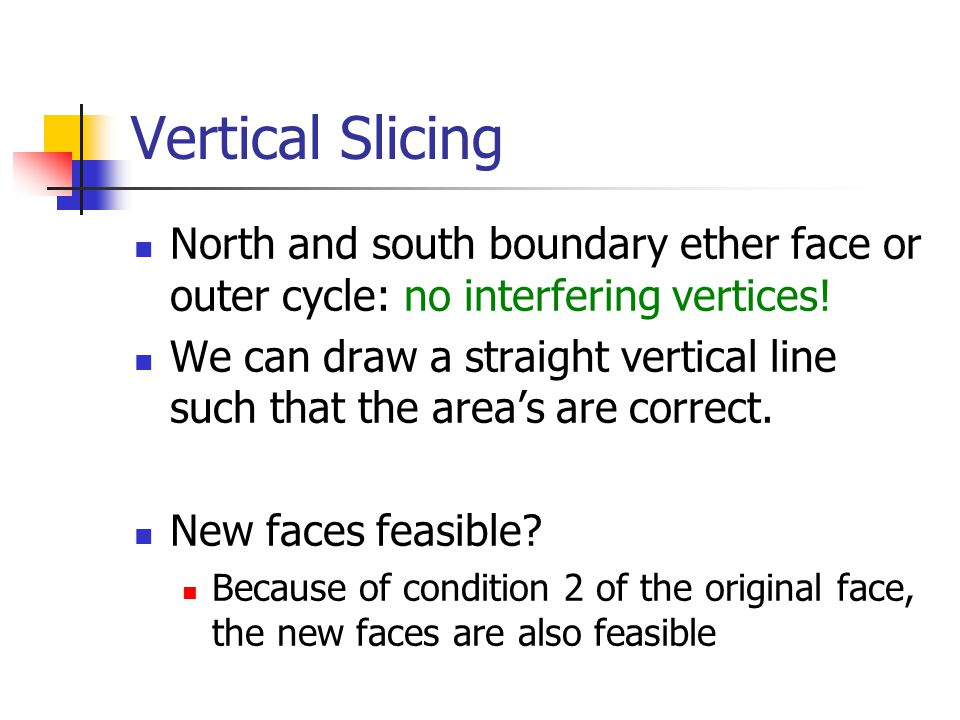Vertical Slicing North and south boundary ether face or outer cycle: no interfering vertices.