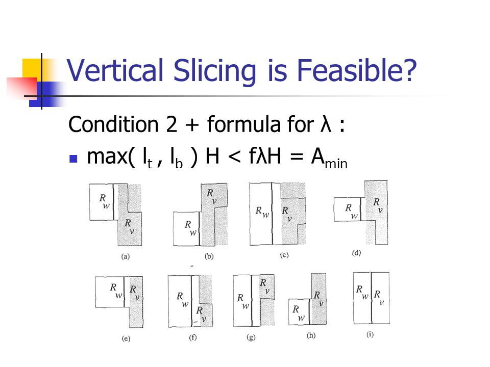 Vertical Slicing is Feasible? Condition 2 + formula for λ : max( l t, l b ) H < fλH = A min