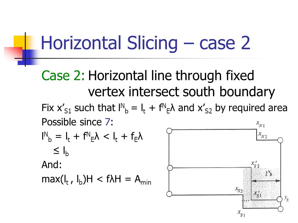 Horizontal Slicing – case 2 Case 2:Horizontal line through fixed vertex intersect south boundary Fix x' S1 such that l N b = l t + f N E λ and x' S2 by required area Possible since 7: l N b = l t + f N E λ < l t + f E λ ≤ l b And: max(l t, l b )H < fλH = A min