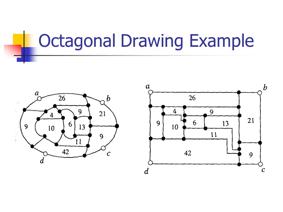 Octagonal Drawing Example