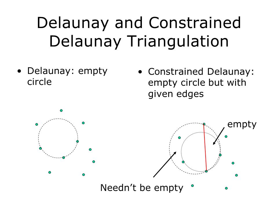 Delaunay and Constrained Delaunay Triangulation Delaunay: empty circle Constrained Delaunay: empty circle but with given edges empty Needn't be empty