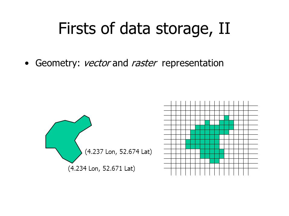 Firsts of data storage, II Geometry: vector and raster representation (4.234 Lon, 52.671 Lat) (4.237 Lon, 52.674 Lat)